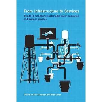 From Infrastructure to Services - Trends in Monitoring Sustainable Wat
