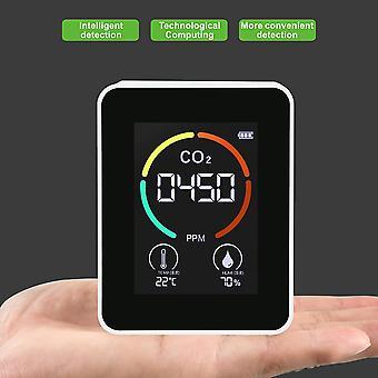 エアモニター Co2 二酸化炭素検出器倉庫空気の質の温度の湿気のモニター速い測定のメートル