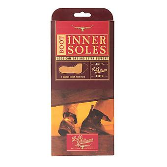 R.M. Williams Boot Inner Soles - Cushion Insert Joint Pads)