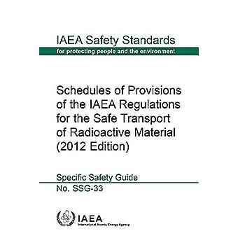 Schedules of provisions of the IAEA regulations for the safe transpor