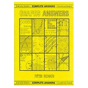 Graphs Answers: Complete Answers, Everyday Graphs/Coordinate Graphs