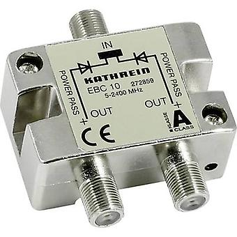 Kathrein EBC 10 SEČ. 2-Way 5-2400 MHz