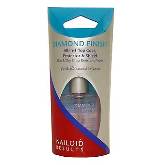 Nailoid Diamond Finish All in 1 Top Coat 12ml Protector and Shield