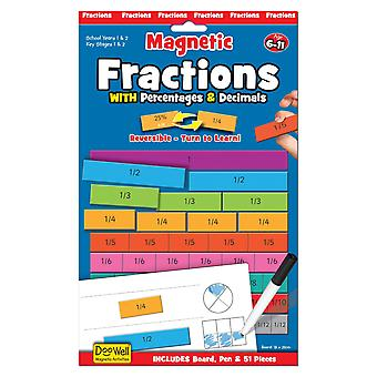 Fiesta artigianato magnetiche frazioni con i decimali e le percentuali