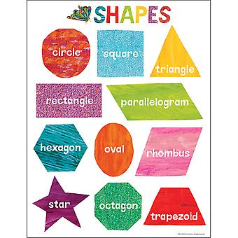 World Of Eric Carle Shapes Diagramm