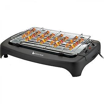 Bbq 2200 Tabel