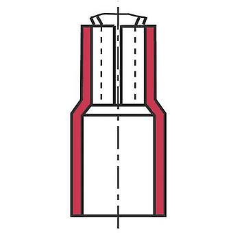 """מסוף להב רוחב מחבר: 0.8 מ""""מ 20 pc (ים)"""