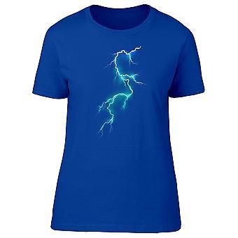 الأزرق البرق الساطع المحملة الرجال-الصورة عن طريق Shutterstock