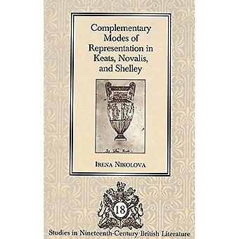 Complementary modes of representation in Keats, Novalis, and Shelley