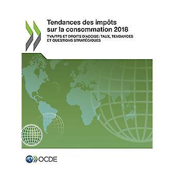 Tendances Des Impots Sur La Consommation 2018 Tva/Tps Et Droits d'Acc