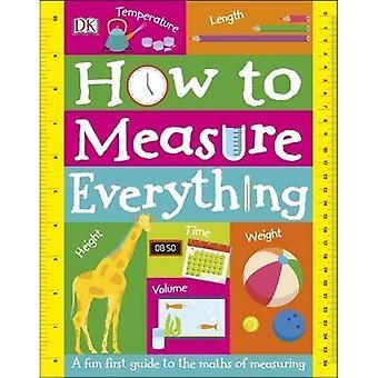 Hoe om alles te meten