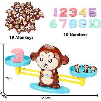 FengChun Mathe Waage Spielzeug,Affen Balance Spielzeug, Zhlen und Rechnen,Erfolg