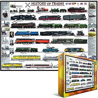 History Of Trains 1000 Piece Jigsaw Puzzle