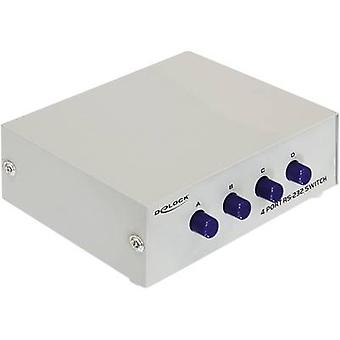 Delock 87589 4 ports Serial switch
