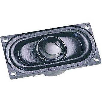 Audio modules Uhlenbrock 31130 + resonator