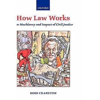 كيف يعمل قانون الآلات وأثر العدالة المدنية بروس & كرانستون