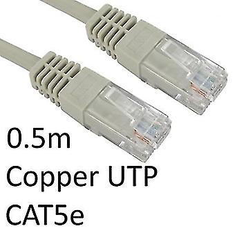 RJ45 (M) til RJ45 (M) CAT5e 0,5 m Grå OEM støbt boot kobber UTP netværkskabel