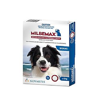 Pacchetto 2 scheda Milbemax Large cane 5-25kg (11-55lbs)