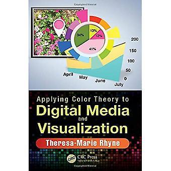 Bruke fargeteori på digitale medier og visualisering