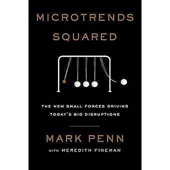 Microtrends kwadrat - nowe małe duże zakłócenia motorów