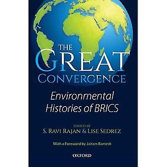 La grande Convergence