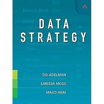 Datenstrategie