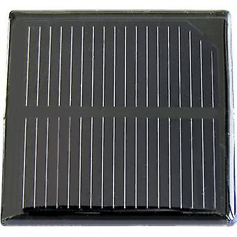 Sol Expert SM850 Güneş paneli