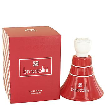 Braccialini Red Eau De Parfum Spray By Braccialini 3.4 oz Eau De Parfum Spray