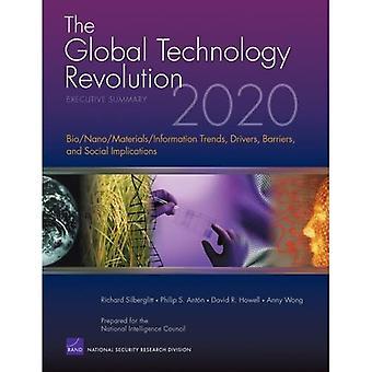 The Global Technology Revolution 2020: Executive Summary