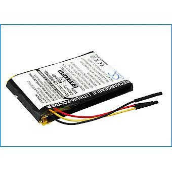 Battery for Philips GoGear SA6015 SA6025 SA6025/37 SA6025/97 CS-PS025SL 800mAh