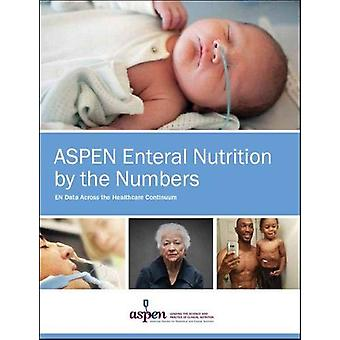 ASPEN Enteral Nutrition by the Numbers - EN Data Across the Healthcare
