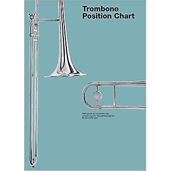 Graphique de position de Trombone