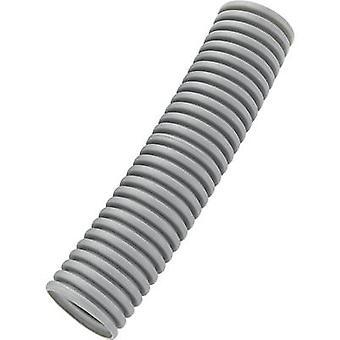 KSS BGR10P flexibilný kanál šedá
