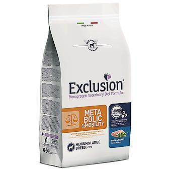 Exclusion Diet Formula Metabolic-Mobility Razas Medianos y Grandes Cerdo y Fibras
