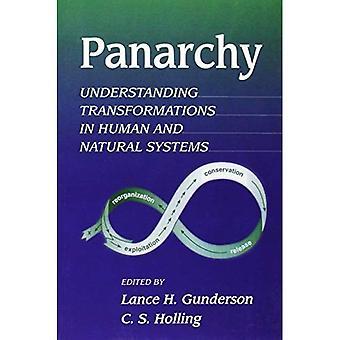 Panarchia: Comprendere le trasformazioni in sistemi umani e naturali