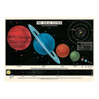Cavallini Solar System Planets Wrapping Paper Poster