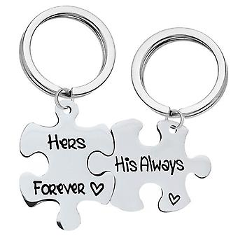 Hers Forever/ His Always Couple Necklace Stainless Steel Diy Letter Pendant Necklace Popular Lovers Jewelry Gift