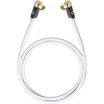 Antennes, SAT kabel [1 x F plug - 1 x F plug] 0,75 m 120 dB vergulde connectoren White Oehlbach transmissie rand S