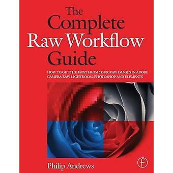 Den kompletta Raw arbetsflöde-guiden - hur till få mest från din Raw Im
