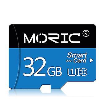 Microsd-hukommelse, Kort