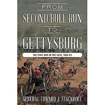 Dalla seconda Bull Run a Gettysburg: la guerra civile in Oriente, 1862-63