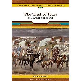 The Trail of Tears: Removal in the South