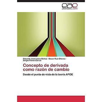Concepto de derivada como razn de cambio av Loera Ochoa Eduardo Jos