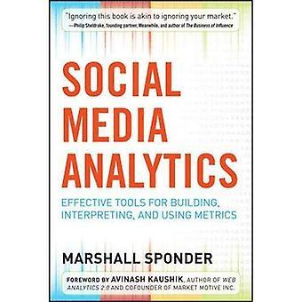 : Sociala medier effektiva analysverktyg för byggnad, tolka och använda statistik