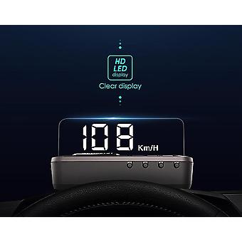 Projector Overspeed Alarm Speedometer