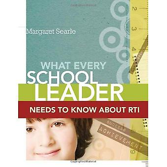 What Every School Leader Needs to Know about Rti