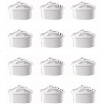 Filtro de filtro cartuchos de filtro de água para brita