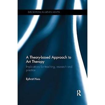 A Theorybased Approach to Art Therapy by Huss & Dr. Ephrat BenGurion University of the Negev & Israel
