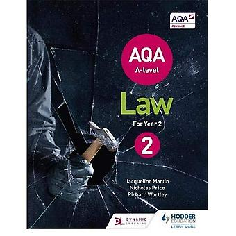 AQA A-nivå lov for år 2
