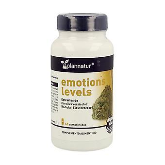 Emotions Level 60 tablets